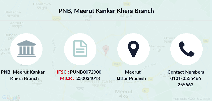 Punjab-national-bank Meerut-kankar-khera branch