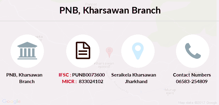 Punjab-national-bank Kharsawan branch