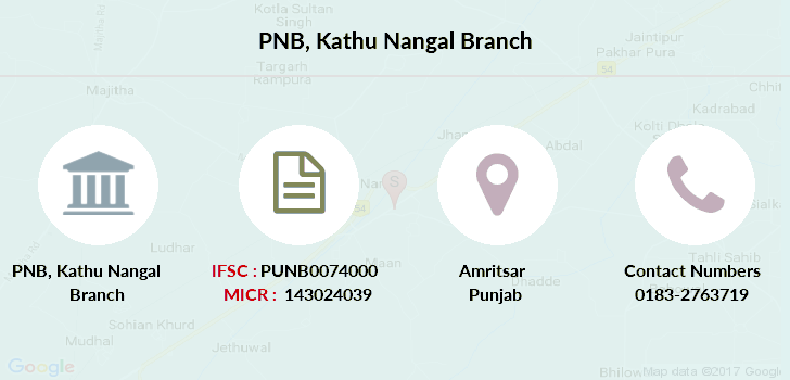 Punjab-national-bank Kathu-nangal branch