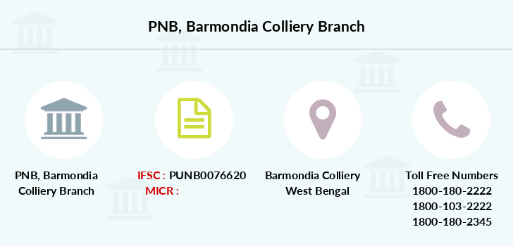 Punjab-national-bank Barmondia-colliery branch