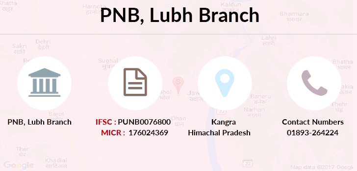 Punjab-national-bank Lubh branch