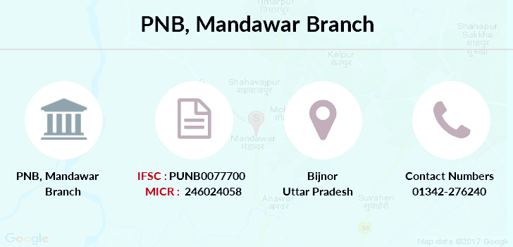 Punjab-national-bank Mandawar branch