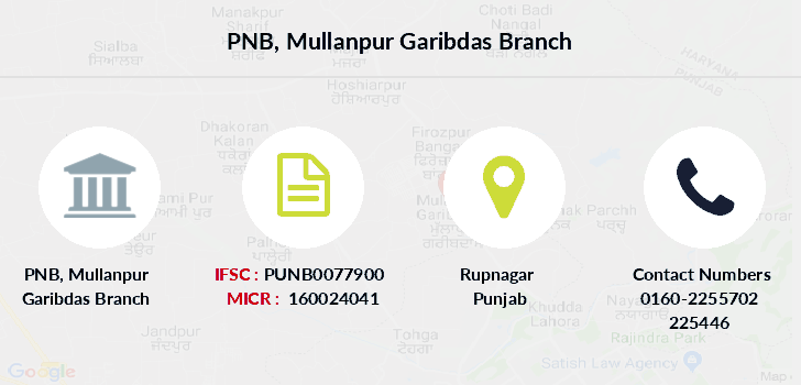 Punjab-national-bank Mullanpur-garibdas branch