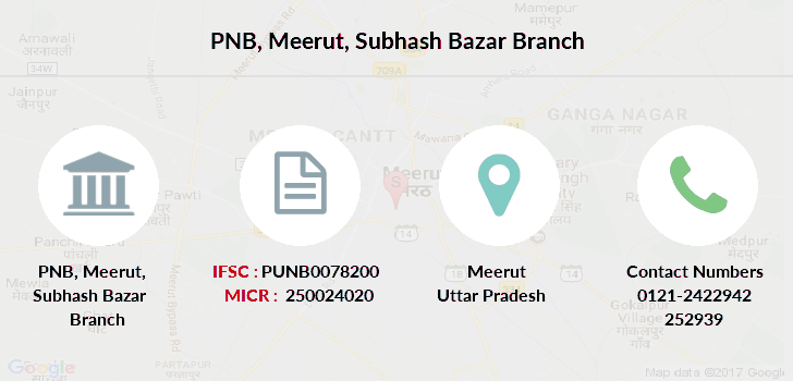 Punjab-national-bank Meerut-subhash-bazar branch