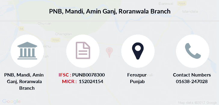 Punjab-national-bank Mandi-amin-ganj-roranwala branch