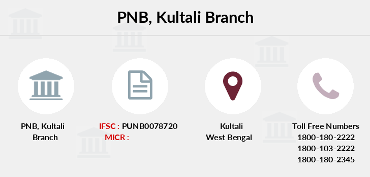 Punjab-national-bank Kultali branch