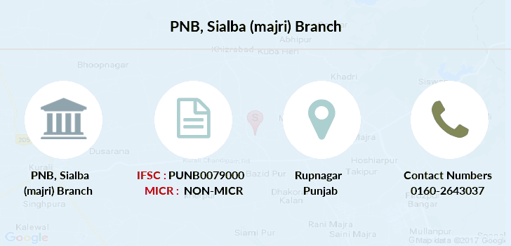 Punjab-national-bank Sialba-majri branch