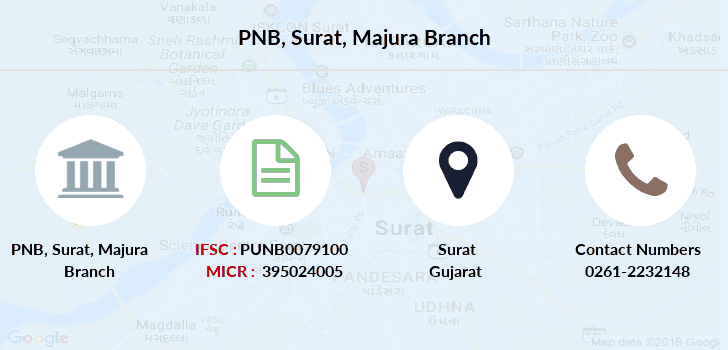 Punjab-national-bank Surat-majura branch
