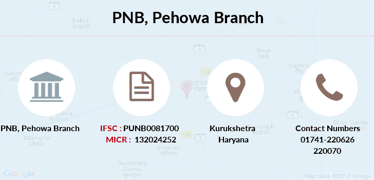 Punjab-national-bank Pehowa branch