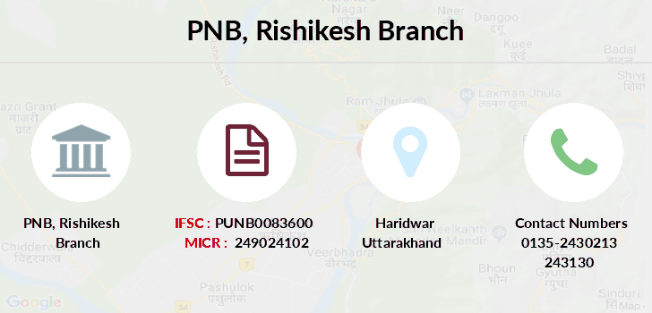 Punjab-national-bank Rishikesh branch