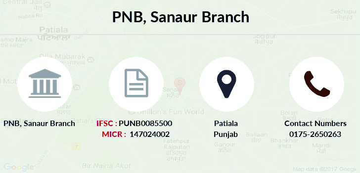Punjab-national-bank Sanaur branch