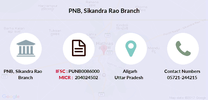 Punjab-national-bank Sikandra-rao branch