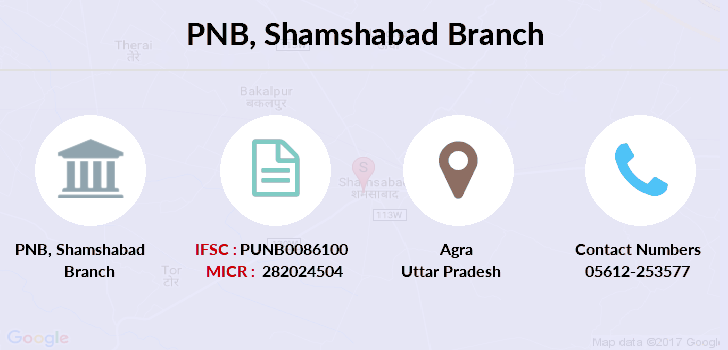 Punjab-national-bank Shamshabad branch