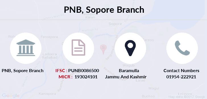 Punjab-national-bank Sopore branch