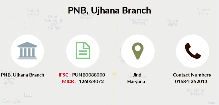 Punjab-national-bank Ujhana branch