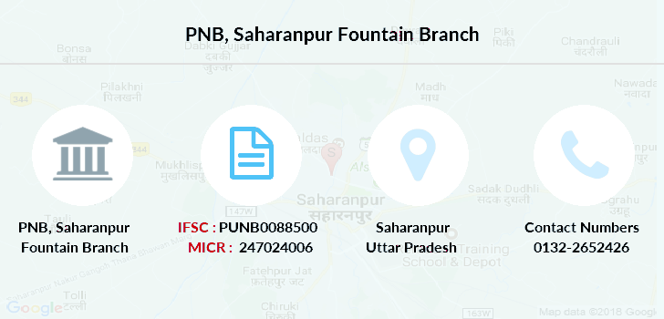 Punjab-national-bank Saharanpur-fountain branch