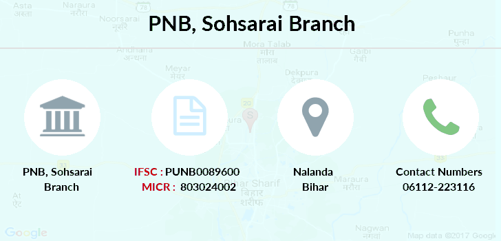 Punjab-national-bank Sohsarai branch