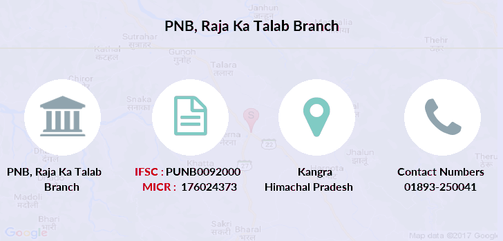 Punjab-national-bank Raja-ka-talab branch