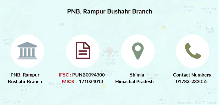 Punjab-national-bank Rampur-bushahr branch