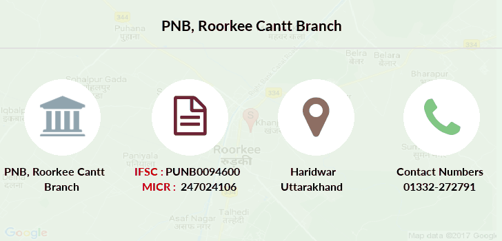 Punjab-national-bank Roorkee-cantt branch