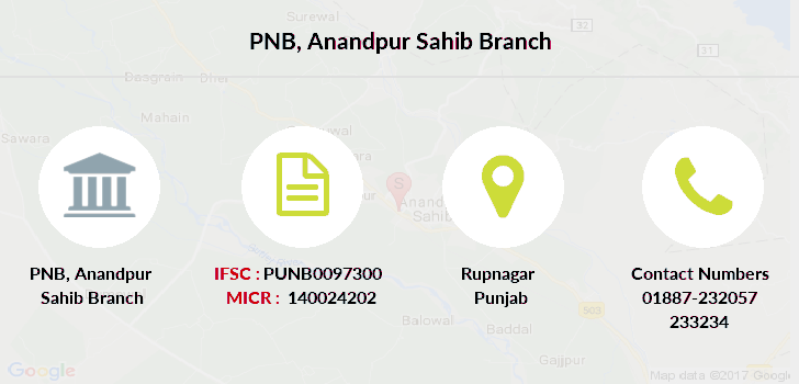 Punjab-national-bank Anandpur-sahib branch