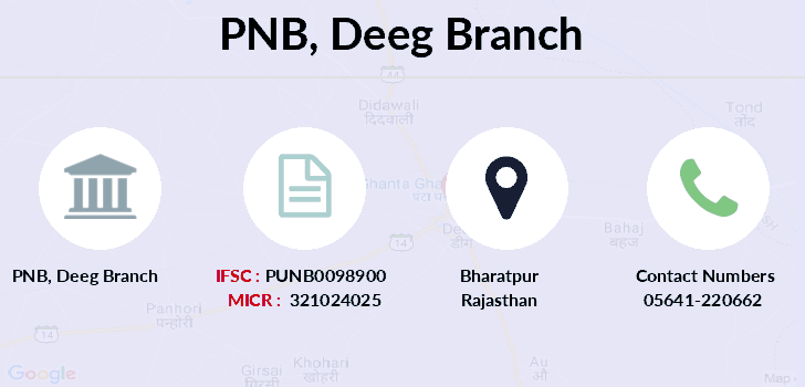 Punjab-national-bank Deeg branch