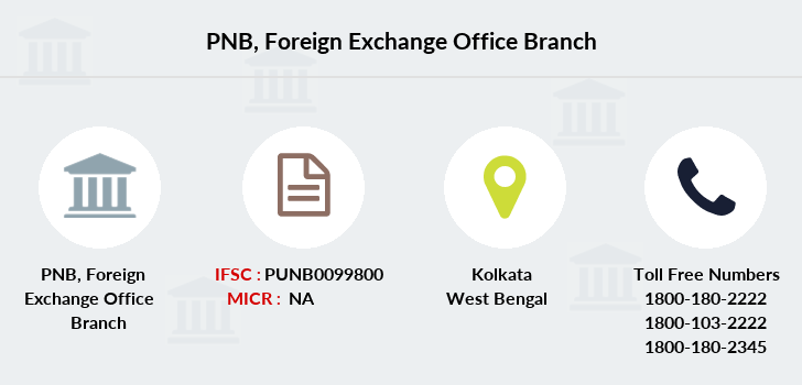 Punjab-national-bank Foreign-exchange-office branch