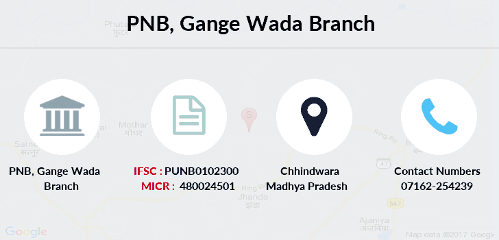 Punjab-national-bank Gange-wada branch