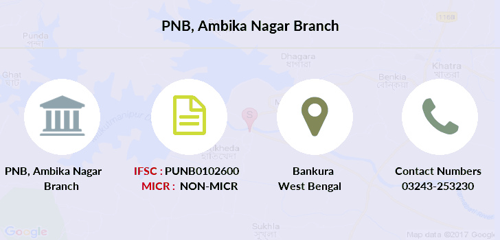 Punjab-national-bank Ambika-nagar branch