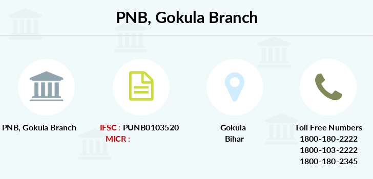 Punjab-national-bank Gokula branch