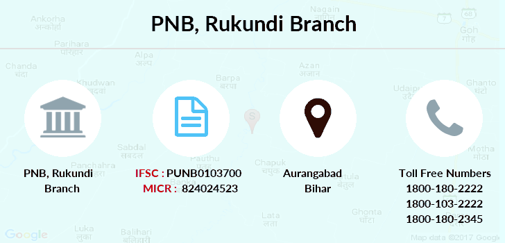 Punjab-national-bank Rukundi branch