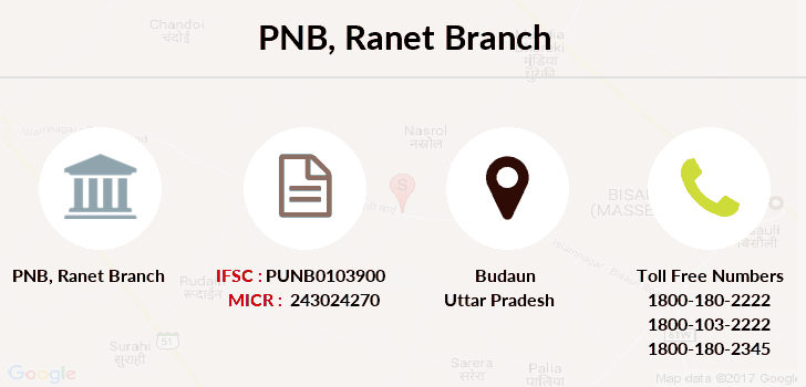 Punjab-national-bank Ranet branch