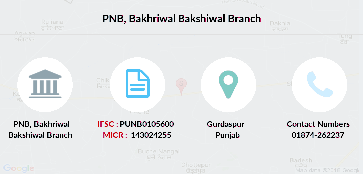 Punjab-national-bank Bakhriwal-bakshiwal branch