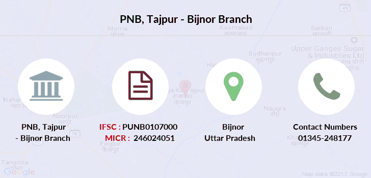 Punjab-national-bank Tajpur-bijnor branch