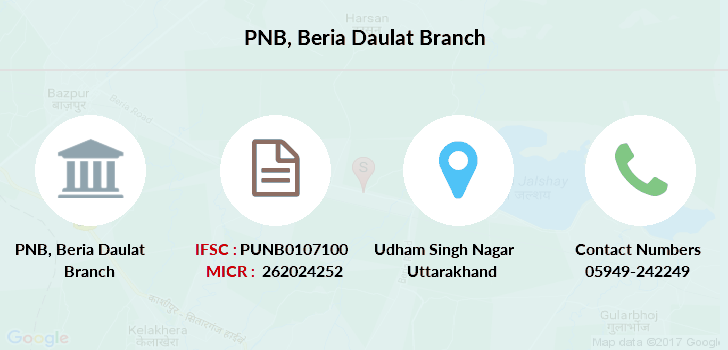 Punjab-national-bank Beria-daulat branch