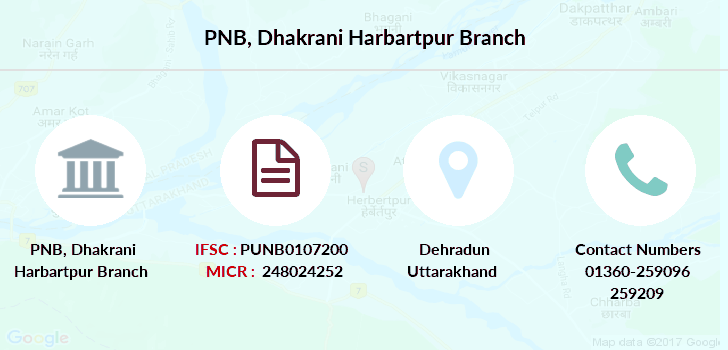 Punjab-national-bank Dhakrani-harbartpur branch