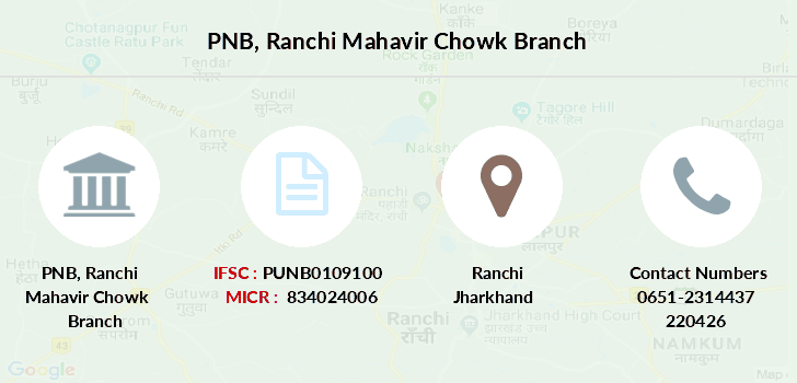 Punjab-national-bank Ranchi-mahavir-chowk branch
