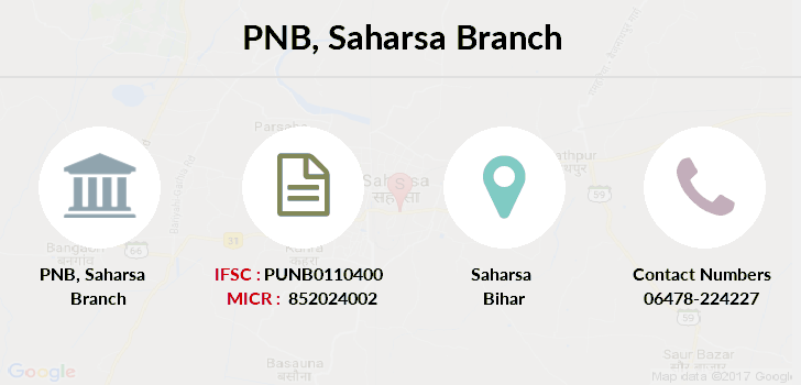 Punjab-national-bank Saharsa branch