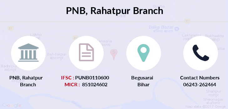 Punjab-national-bank Rahatpur branch