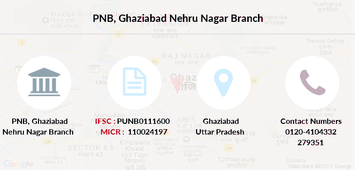 Punjab-national-bank Ghaziabad-nehru-nagar branch