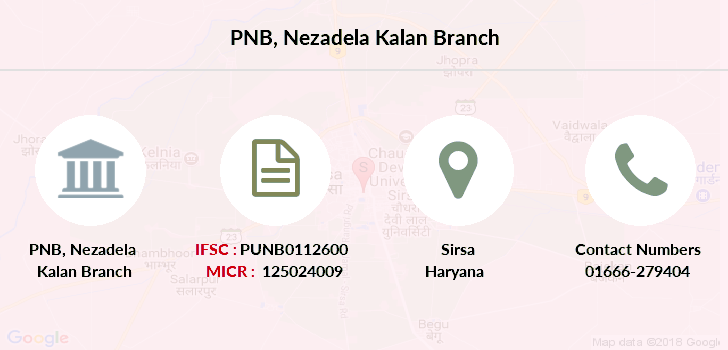 Punjab-national-bank Nezadela-kalan branch