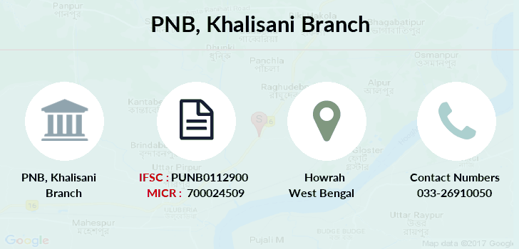 Punjab-national-bank Khalisani branch