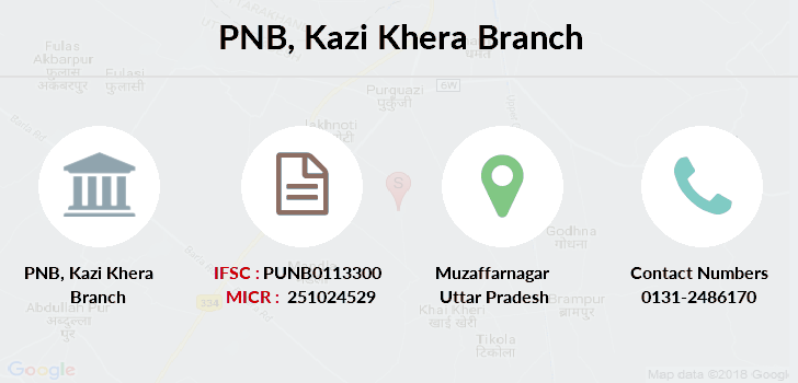 Punjab-national-bank Kazi-khera branch