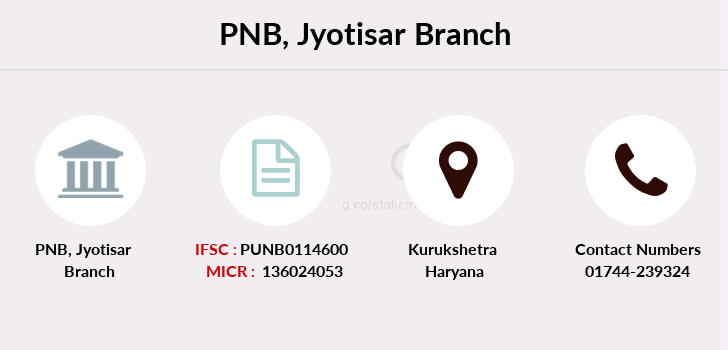 Punjab-national-bank Jyotisar branch