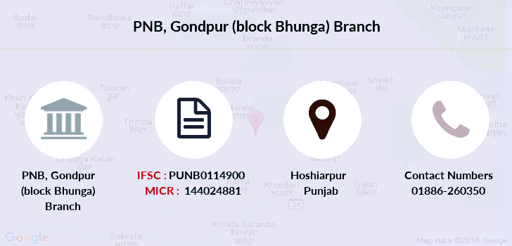 Punjab-national-bank Gondpur-block-bhunga branch