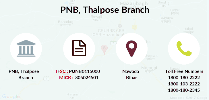 Punjab-national-bank Thalpose branch