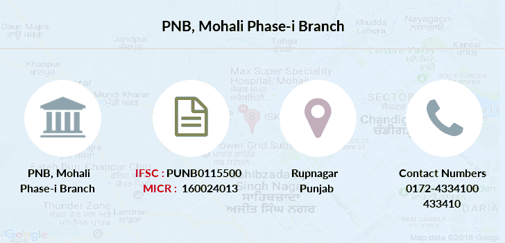 Punjab-national-bank Mohali-phase-i branch