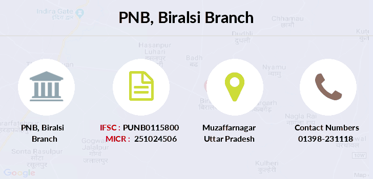 Punjab-national-bank Biralsi branch