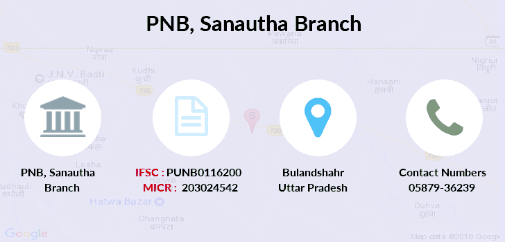 Punjab-national-bank Sanautha branch