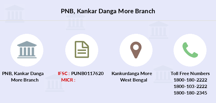 Punjab-national-bank Kankar-danga-more branch